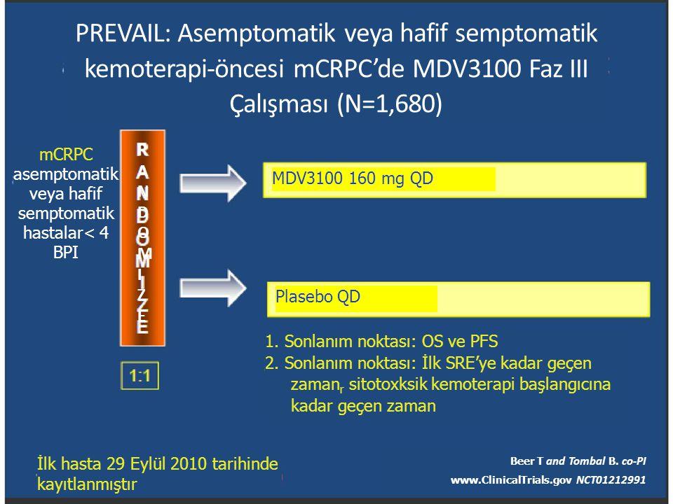PREVAIL: Asemptomatik veya hafif semptomatik kemoterapi-öncesi mCRPC'de MDV3100 Faz III Çalışması (N=1,680) mCRPC asemptomatik veya hafif semptomatik