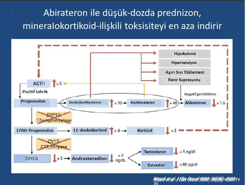 Abirateron ile düşük-dozda prednizon, mineraIokortikoid-ilişkili toksisiteyi en aza indirir Attard et al. J Clin Oncol 2003; 26(28): 4563- 71 Hipokale