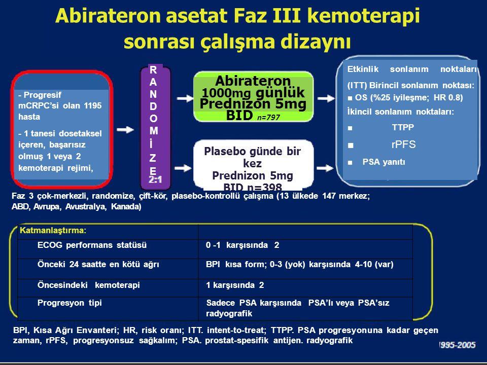 Abirateron asetat Faz III kemoterapi sonrası çalışma dizaynı - Progresif mCRPC'si olan 1195 hasta - 1 tanesi dosetaksel içeren, başarısız olmuş 1 veya