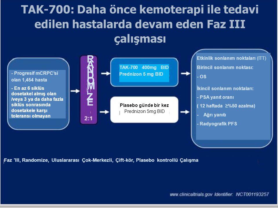 TAK-700: Daha önce kemoterapi ile tedavi edilen hastalarda devam eden Faz III çalışması - Progresif mCRPC'si olan 1,454 hasta - En az 6 siklüs dosetak