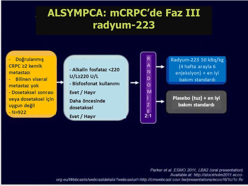 ALSYMPCA: mCRPC'de Faz III radyum-223 - Doğrulanmış CRPC ≥2 kemik metastazı - Bilinen viseral metastaz yok - Dosetaksel sonrası veya dosetaksel için u
