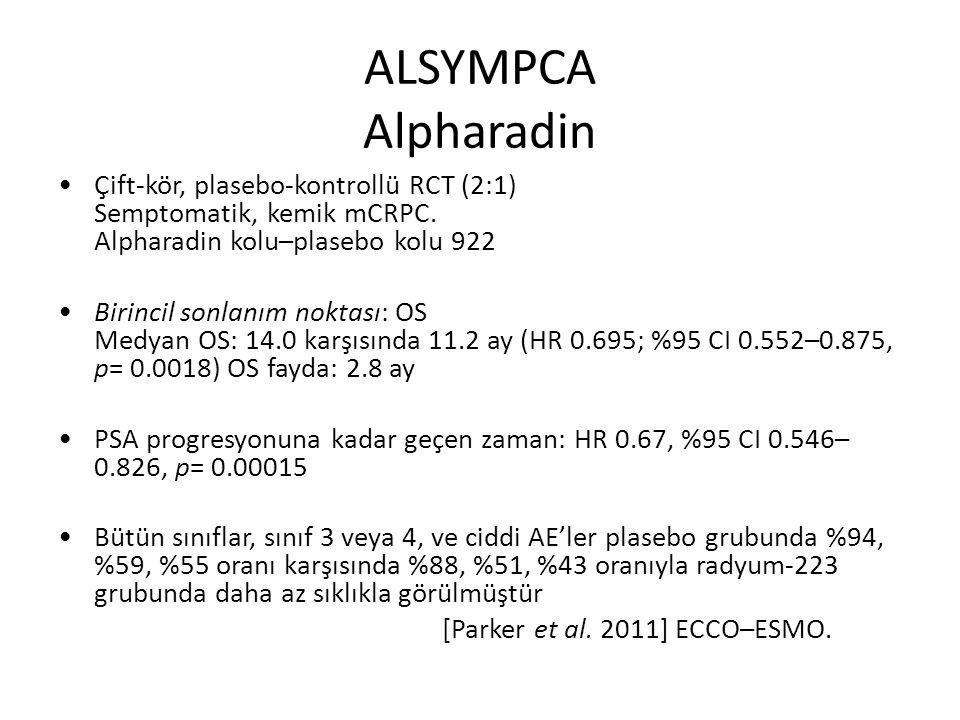 ALSYMPCA Alpharadin Çift-kör, plasebo-kontrollü RCT (2:1) Semptomatik, kemik mCRPC. Alpharadin kolu–plasebo kolu 922 Birincil sonlanım noktası: OS Med