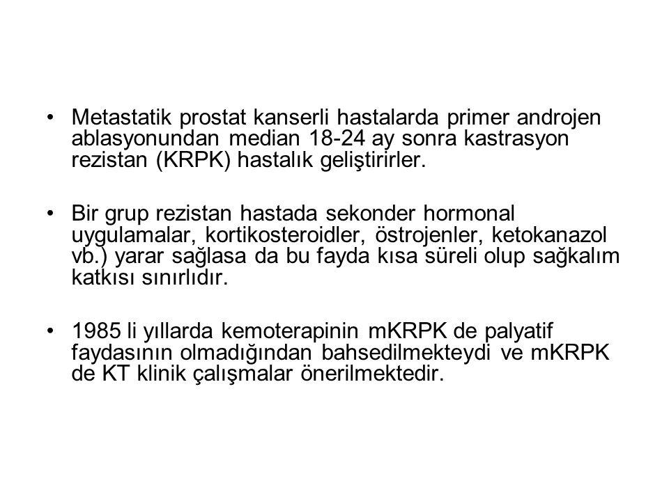 ALSYMPCA: Hematolojik Advers Olaylar Bütün sınıflarSınıf 3 veya 4 Radyum- 223 n=509 Plasebo n=253 Radyum-223 n=509 Plasebo n-253 Anemi136 (27)69 (27)54 (11)29(12) Nötropeni20 (4)2(1)9(2)2(1) Trombositopeni42 (8)14(6)22(4)4(2)