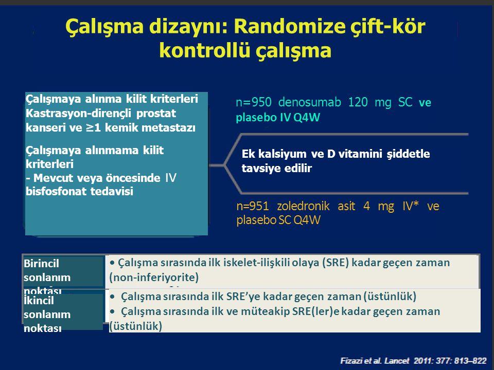Çalışma dizaynı: Randomize çift-kör kontrollü çalışma n=950 denosumab 120 mg SC ve plasebo IV Q4W Çalışmaya alınma kilit kriterleri Kastrasyon-dirençl