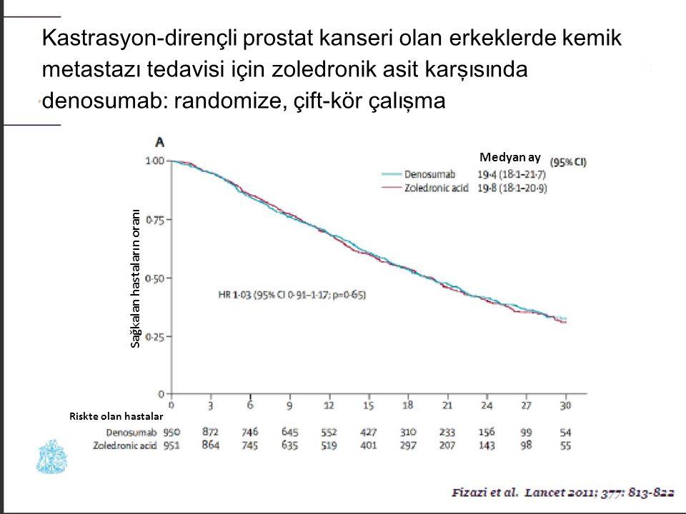 Kastrasyon-dirençli prostat kanseri olan erkeklerde kemik metastazı tedavisi için zoledronik asit karşısında denosumab: randomize, çift-kör çalışma Sa