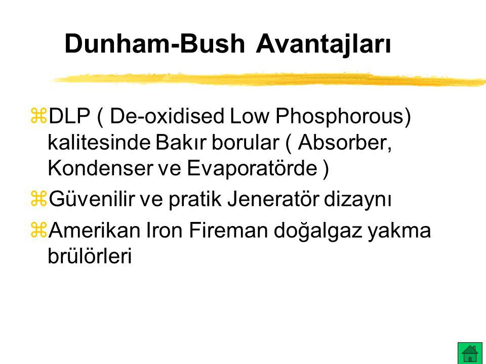 Dunham-Bush Avantajları  DLP ( De-oxidised Low Phosphorous) kalitesinde Bakır borular ( Absorber, Kondenser ve Evaporatörde )  Güvenilir ve pratik J