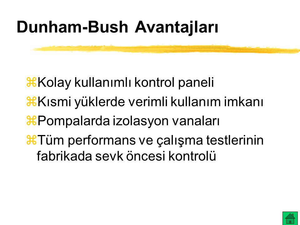 Dunham-Bush Avantajları  Kolay kullanımlı kontrol paneli  Kısmi yüklerde verimli kullanım imkanı  Pompalarda izolasyon vanaları  Tüm performans ve