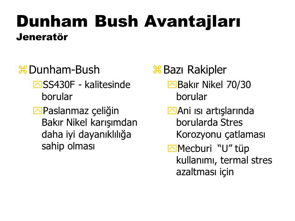 Dunham Bush Avantajları Jeneratör zDunham-Bush ySS430F - kalitesinde borular yPaslanmaz çeliğin Bakır Nikel karışımdan daha iyi dayanıklılığa sahip ol