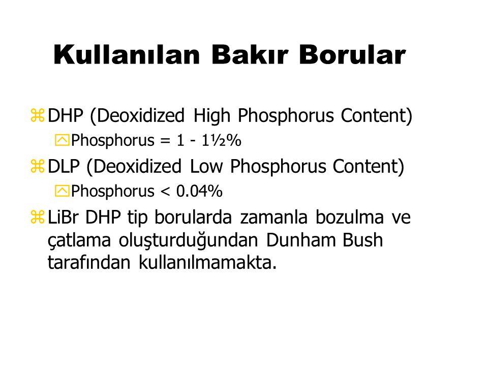 Kullanılan Bakır Borular zDHP (Deoxidized High Phosphorus Content) yPhosphorus = 1 - 1½% zDLP (Deoxidized Low Phosphorus Content) yPhosphorus < 0.04%