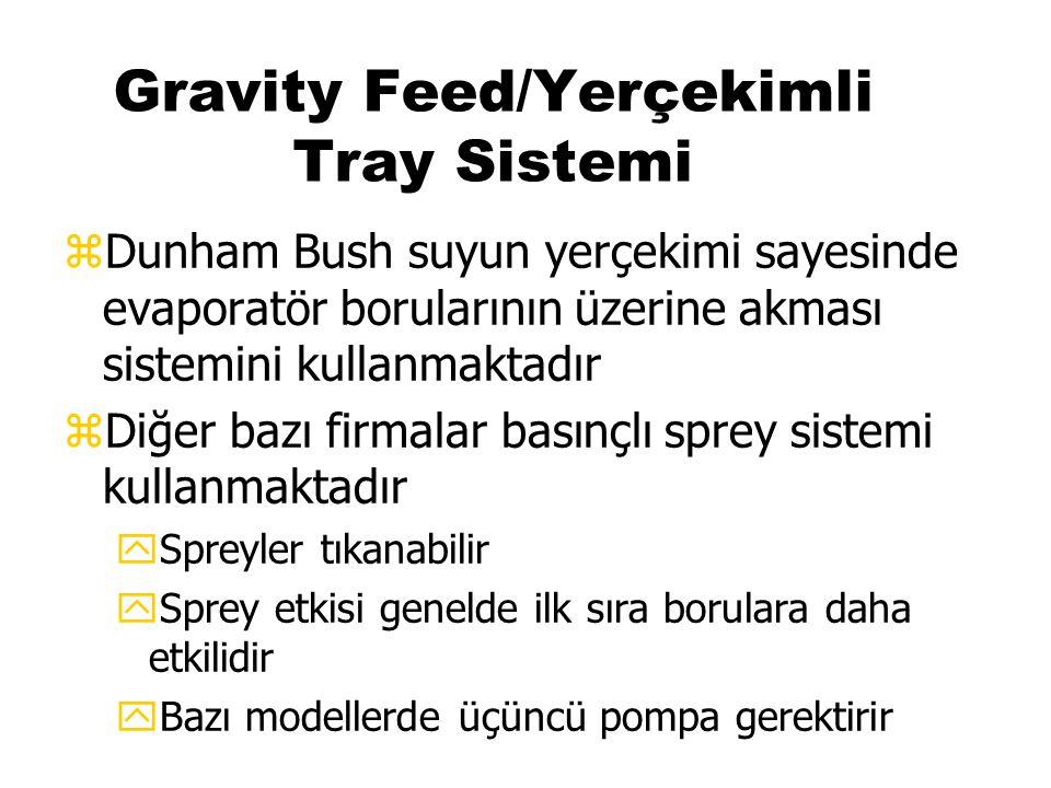 Gravity Feed/Yerçekimli Tray Sistemi zDunham Bush suyun yerçekimi sayesinde evaporatör borularının üzerine akması sistemini kullanmaktadır zDiğer bazı