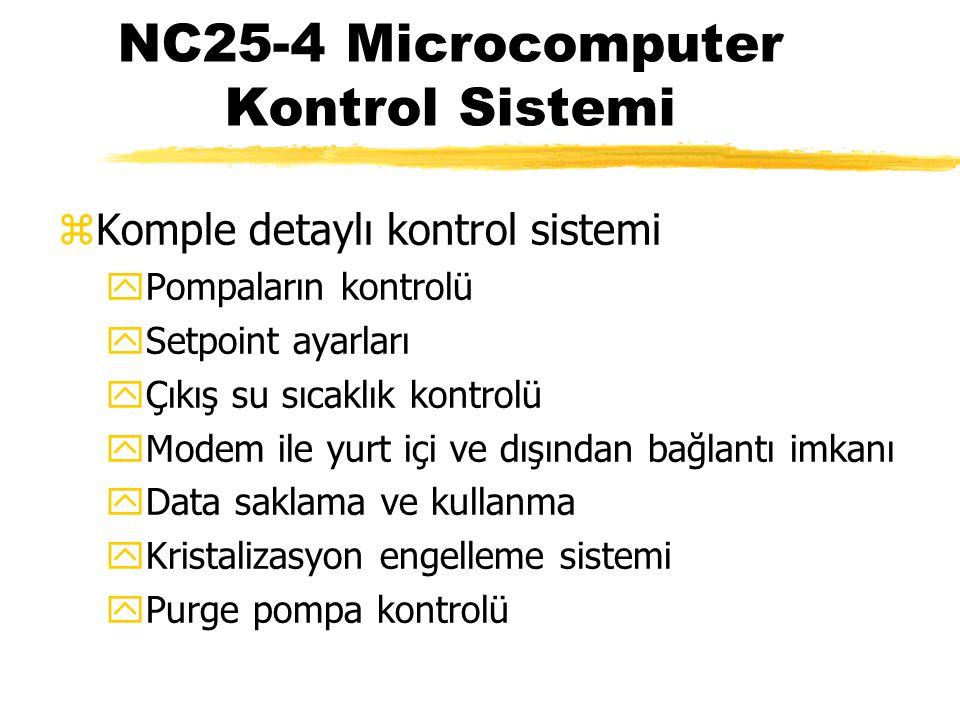 NC25-4 Microcomputer Kontrol Sistemi zKomple detaylı kontrol sistemi yPompaların kontrolü ySetpoint ayarları yÇıkış su sıcaklık kontrolü yModem ile yu