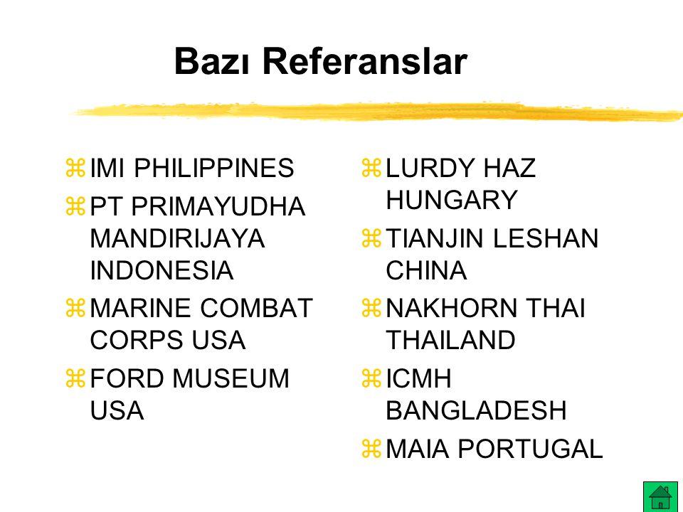 Bazı Referanslar  IMI PHILIPPINES  PT PRIMAYUDHA MANDIRIJAYA INDONESIA  MARINE COMBAT CORPS USA  FORD MUSEUM USA  LURDY HAZ HUNGARY  TIANJIN LES