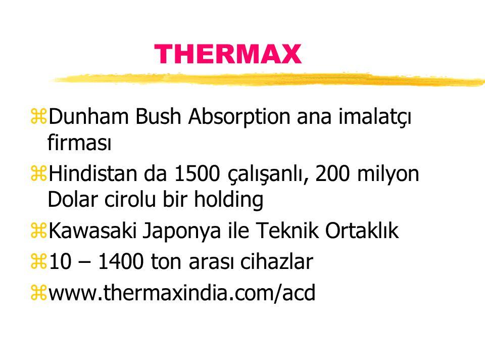 THERMAX zDunham Bush Absorption ana imalatçı firması zHindistan da 1500 çalışanlı, 200 milyon Dolar cirolu bir holding zKawasaki Japonya ile Teknik Or