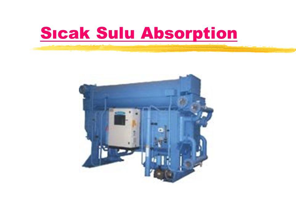 Sıcak Sulu Absorption