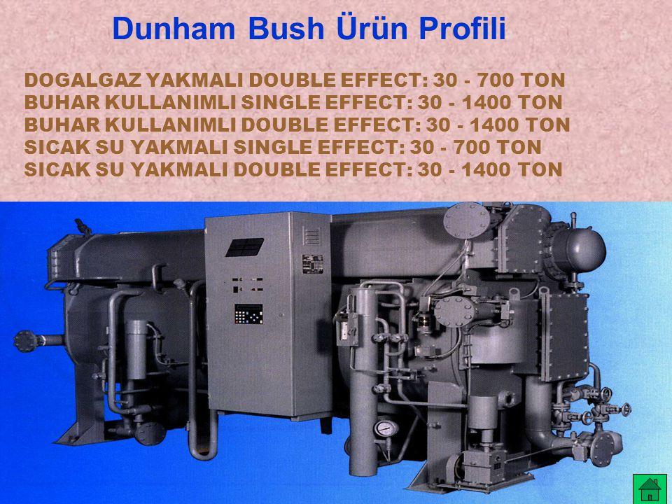 Dunham Bush Avantajları Jeneratör zDunham-Bush ySS430F - kalitesinde borular yPaslanmaz çeliğin Bakır Nikel karışımdan daha iyi dayanıklılığa sahip olması zBazı Rakipler yBakır Nikel 70/30 borular yAni ısı artışlarında borularda Stres Korozyonu çatlaması yMecburi U tüp kullanımı, termal stres azaltması için
