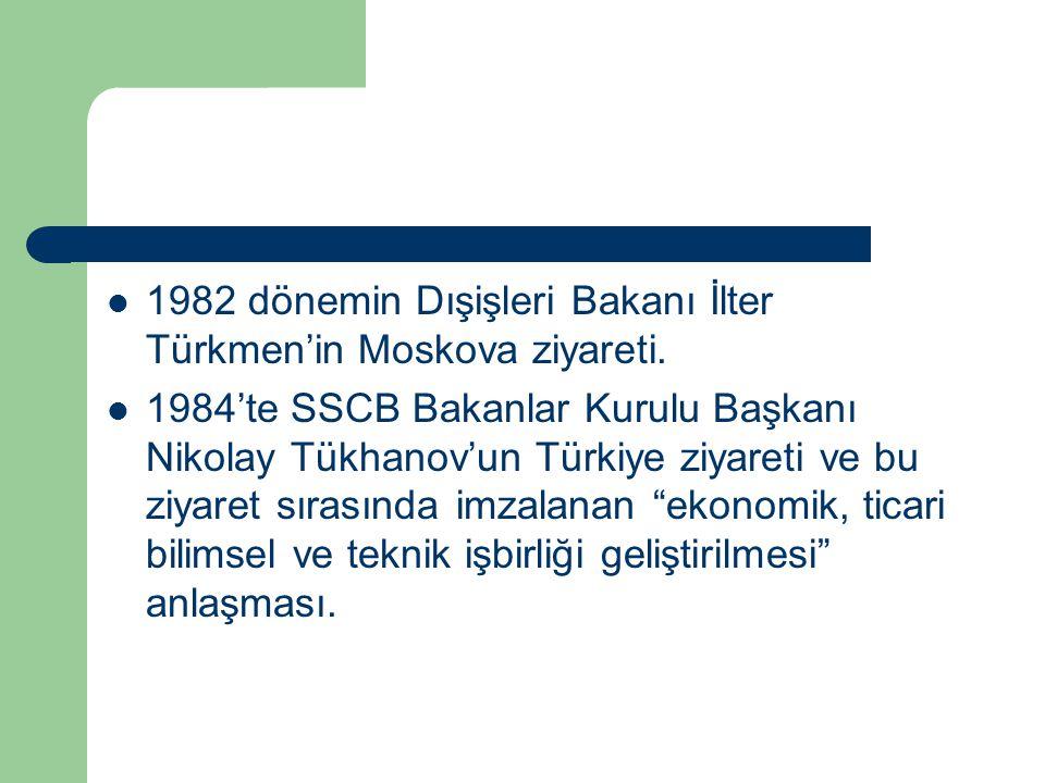 1982 dönemin Dışişleri Bakanı İlter Türkmen'in Moskova ziyareti. 1984'te SSCB Bakanlar Kurulu Başkanı Nikolay Tükhanov'un Türkiye ziyareti ve bu ziyar
