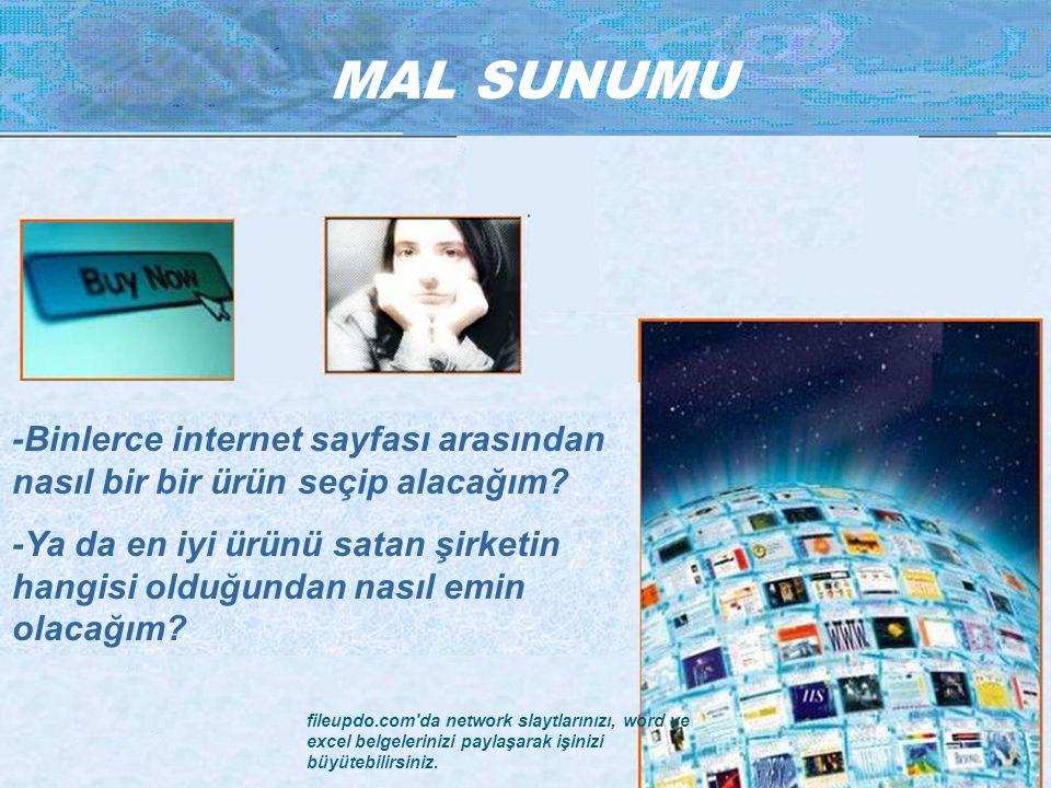 MAL SUNUMU Yirmi birinci yüzyılda ise bilgisayarla (internet & e-commerce) yapılmaktadır.
