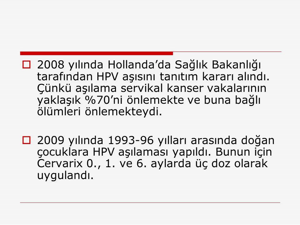  2008 yılında Hollanda'da Sağlık Bakanlığı tarafından HPV aşısını tanıtım kararı alındı.