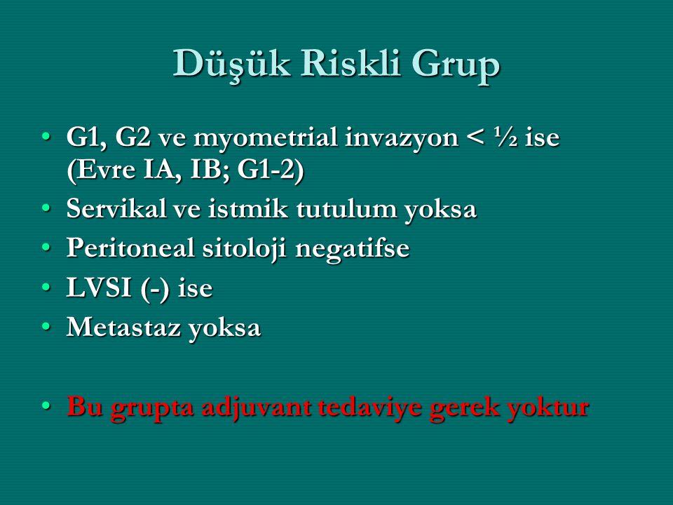 Düşük Riskli Grup G1, G2 ve myometrial invazyon < ½ ise (Evre IA, IB; G1-2)G1, G2 ve myometrial invazyon < ½ ise (Evre IA, IB; G1-2) Servikal ve istmi