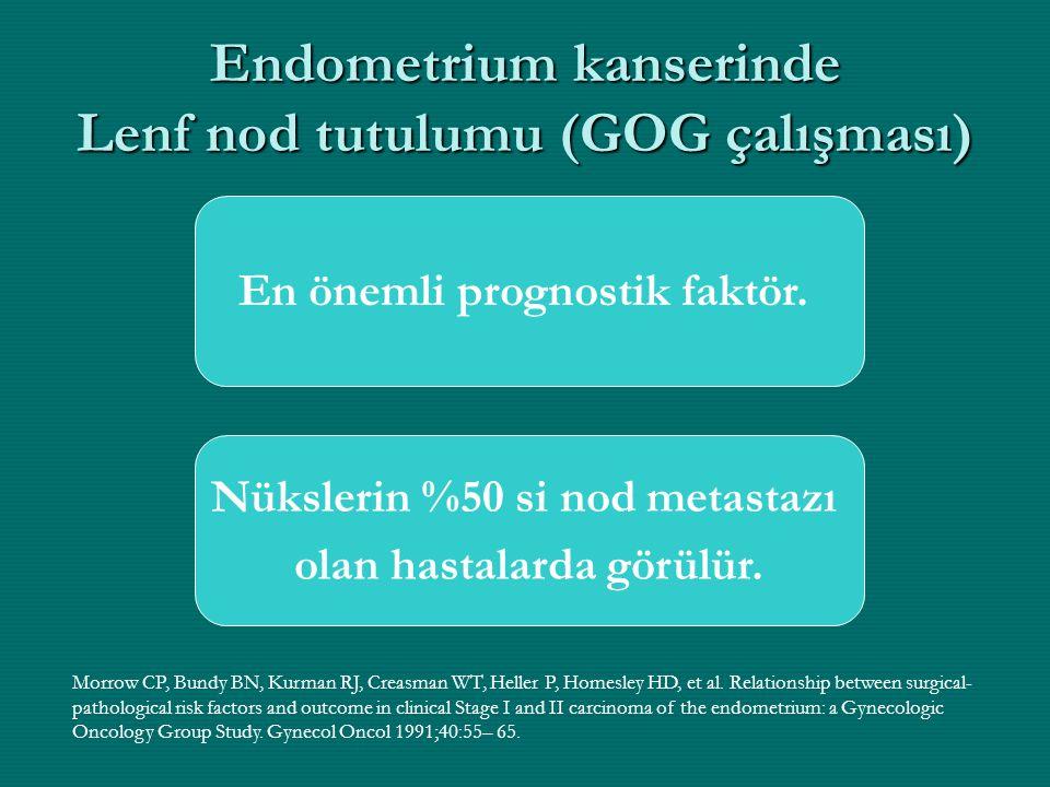 Endometrium kanserinde Lenf nod tutulumu (GOG çalışması) Morrow CP, Bundy BN, Kurman RJ, Creasman WT, Heller P, Homesley HD, et al. Relationship betwe
