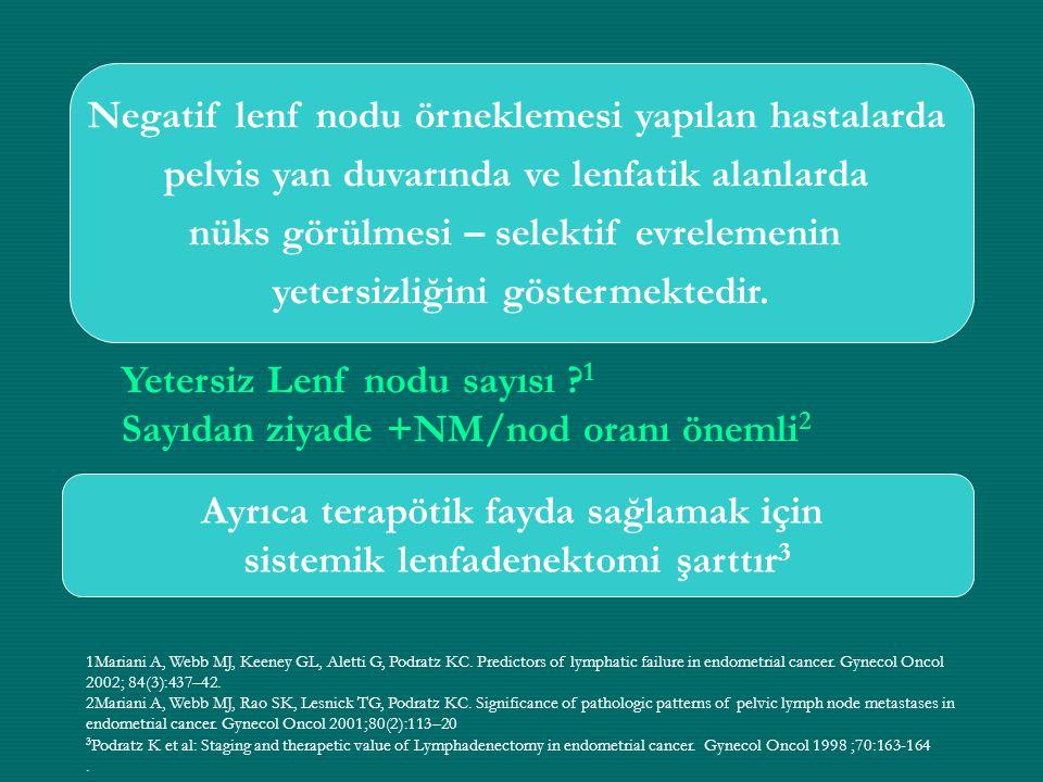 1Mariani A, Webb MJ, Keeney GL, Aletti G, Podratz KC. Predictors of lymphatic failure in endometrial cancer. Gynecol Oncol 2002; 84(3):437–42. 2Marian