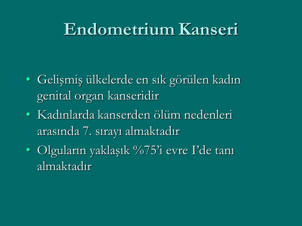 Endometrium kanseri 1971 (Klinik evreleme) Evre 0: Karsinoma in situ Evre I: Karsinom korpusda lokalize Evre Ia: Uterus kavitesinin boyu 8 cm den kısa Evre Ib: Uterus kavitesinin boyu 8 cm den uzun Evre I hastalar histolojik olarak aşağıdaki gradeleri gösterirler G1: İyi diferansiye adenomatöz karsinom G2: Kısmen solid alanların bulunduğu orta derecede diferansiye adenomatöz karsinom G3: Genel olarak solid veya indiferansiye karsinom Evre II: Karsinom korpus ve serviksi içine almıştır ancak uterus dışına taşmamıştır.