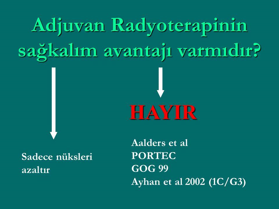 Adjuvan Radyoterapinin sağkalım avantajı varmıdır? HAYIR Aalders et al PORTEC GOG 99 Ayhan et al 2002 (1C/G3) Sadece nüksleri azaltır