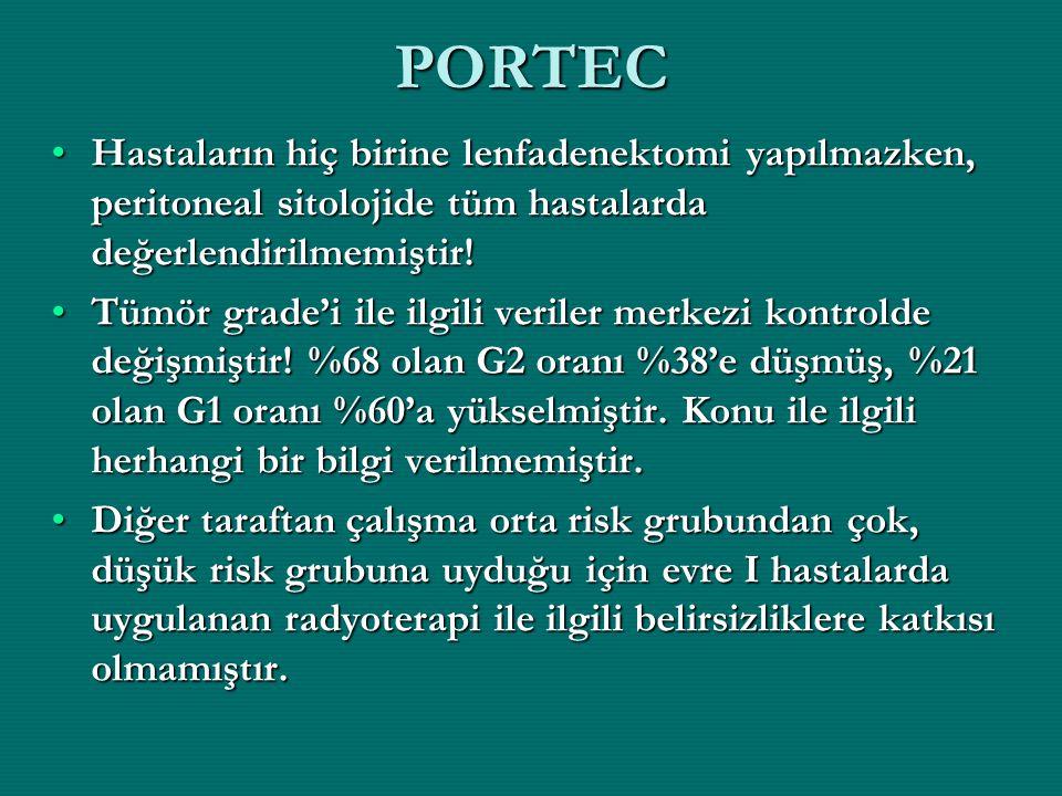 PORTEC Hastaların hiç birine lenfadenektomi yapılmazken, peritoneal sitolojide tüm hastalarda değerlendirilmemiştir!Hastaların hiç birine lenfadenekto