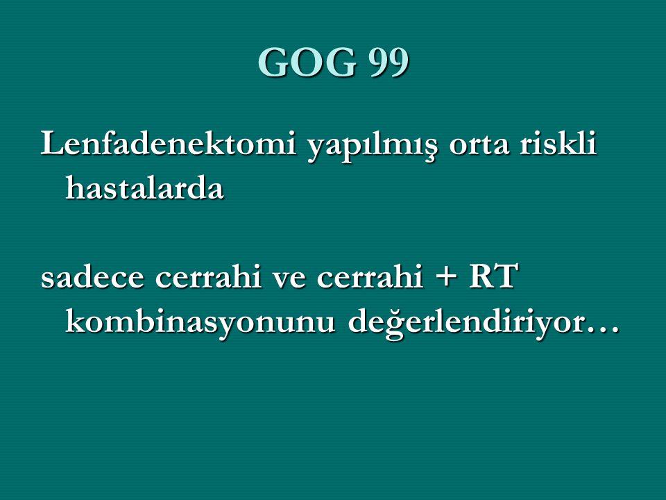 GOG 99 Lenfadenektomi yapılmış orta riskli hastalarda sadece cerrahi ve cerrahi + RT kombinasyonunu değerlendiriyor…