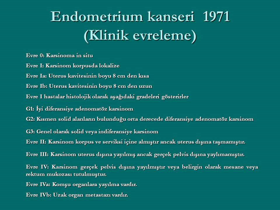 Endometrium kanseri 1971 (Klinik evreleme) Evre 0: Karsinoma in situ Evre I: Karsinom korpusda lokalize Evre Ia: Uterus kavitesinin boyu 8 cm den kısa