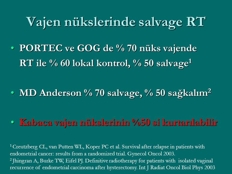 Vajen nükslerinde salvage RT PORTEC ve GOG de % 70 nüks vajendePORTEC ve GOG de % 70 nüks vajende RT ile % 60 lokal kontrol, % 50 salvage 1 MD Anderso