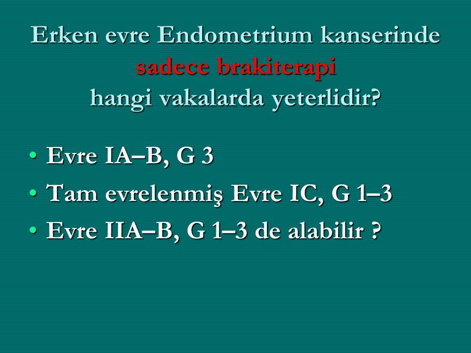 Erken evre Endometrium kanserinde sadece brakiterapi hangi vakalarda yeterlidir? Evre IA–B, G 3Evre IA–B, G 3 Tam evrelenmiş Evre IC, G 1–3Tam evrelen