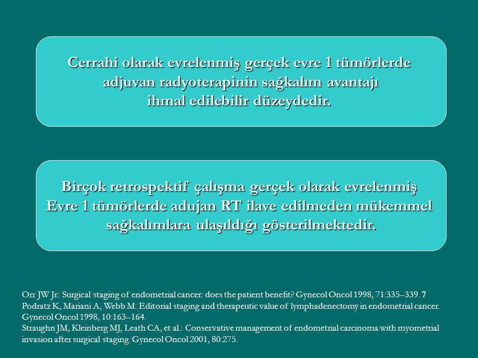 Birçok retrospektif çalışma gerçek olarak evrelenmiş Evre 1 tümörlerde adujan RT ilave edilmeden mükemmel sağkalımlara ulaşıldığı gösterilmektedir. Ce