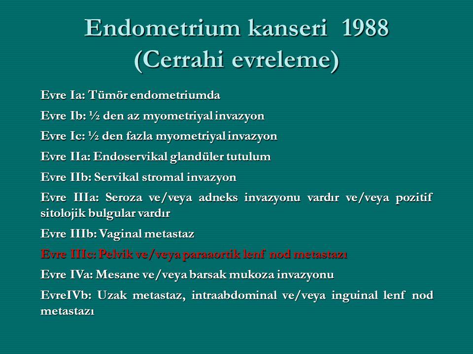 Endometrium kanseri 1988 (Cerrahi evreleme) Evre Ia: Tümör endometriumda Evre Ib: ½ den az myometriyal invazyon Evre Ic: ½ den fazla myometriyal invaz