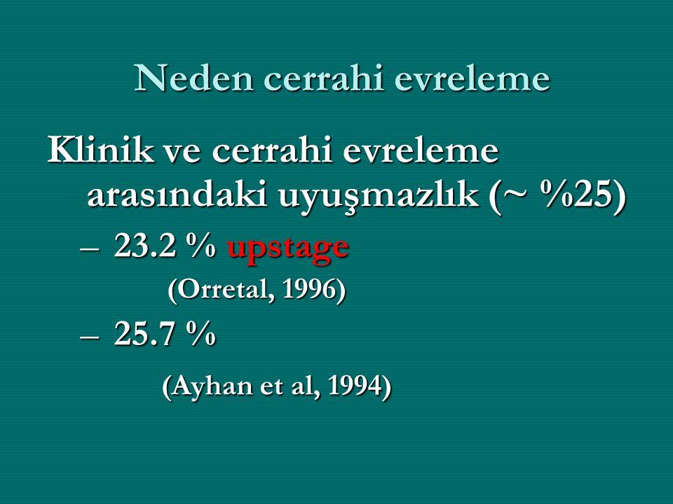 Neden cerrahi evreleme Klinik ve cerrahi evreleme arasındaki uyuşmazlık (~ %25) –23.2 % upstage (Orretal, 1996) (Orretal, 1996) –25.7 % (Ayhan et al,