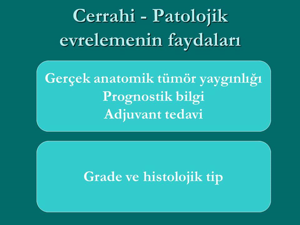 Cerrahi - Patolojik evrelemenin faydaları Gerçek anatomik tümör yaygınlığı Prognostik bilgi Adjuvant tedavi Grade ve histolojik tip