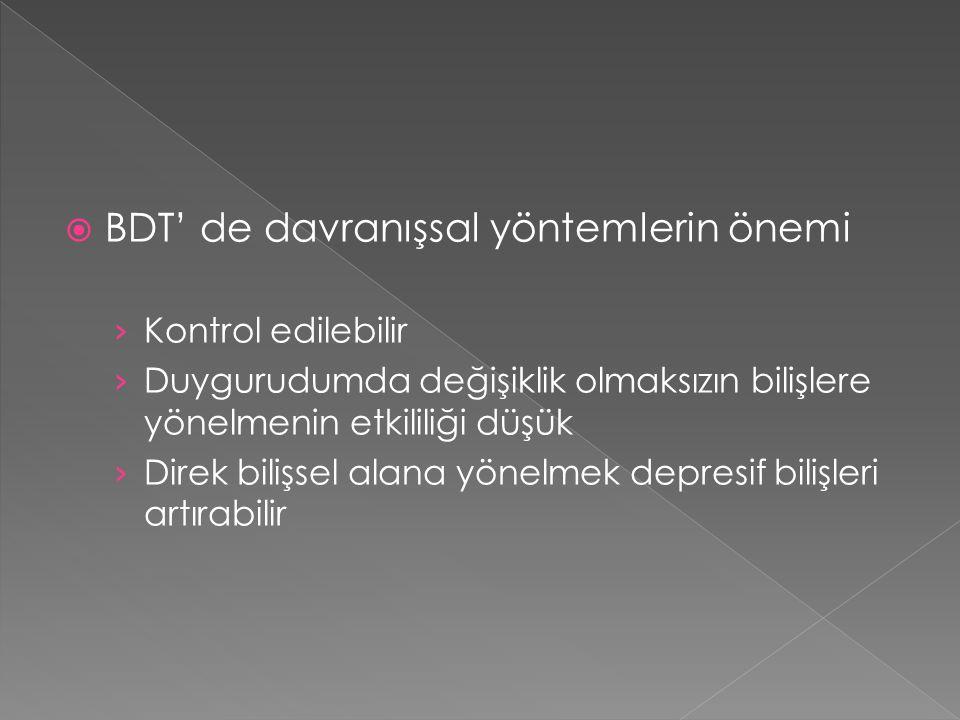  BDT' de davranışsal yöntemlerin önemi › Kontrol edilebilir › Duygurudumda değişiklik olmaksızın bilişlere yönelmenin etkililiği düşük › Direk bilişs