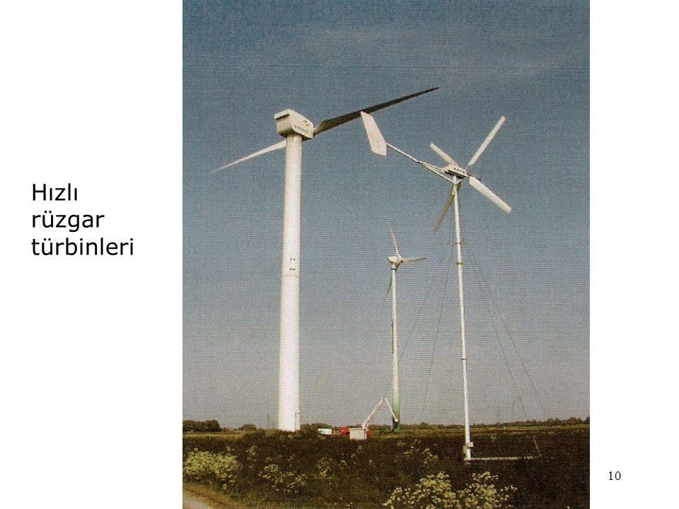 10 Hızlı rüzgar türbinleri
