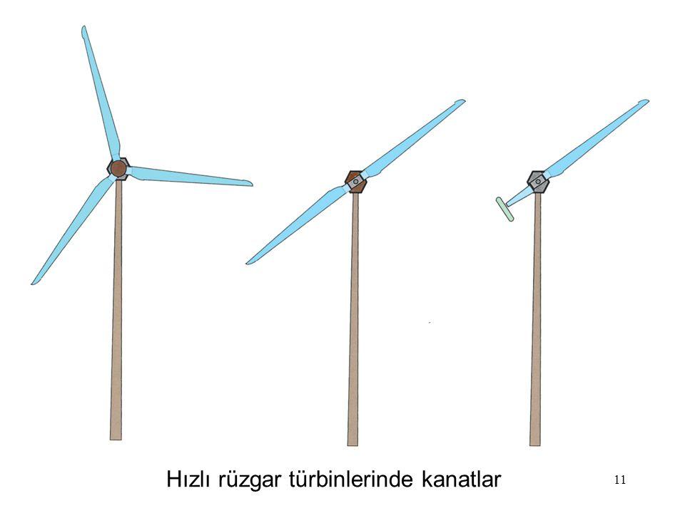 11 Hızlı rüzgar türbinlerinde kanatlar