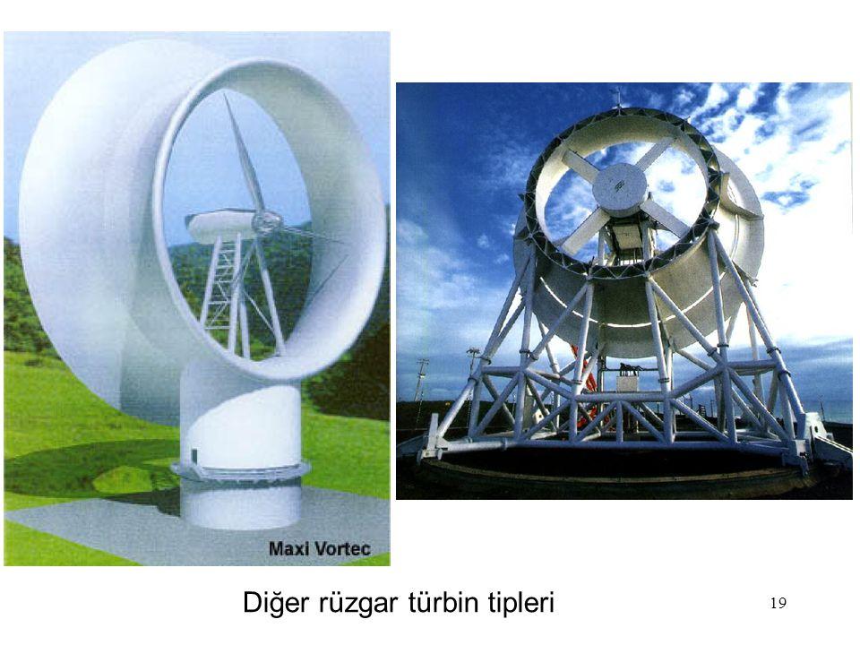19 Diğer rüzgar türbin tipleri