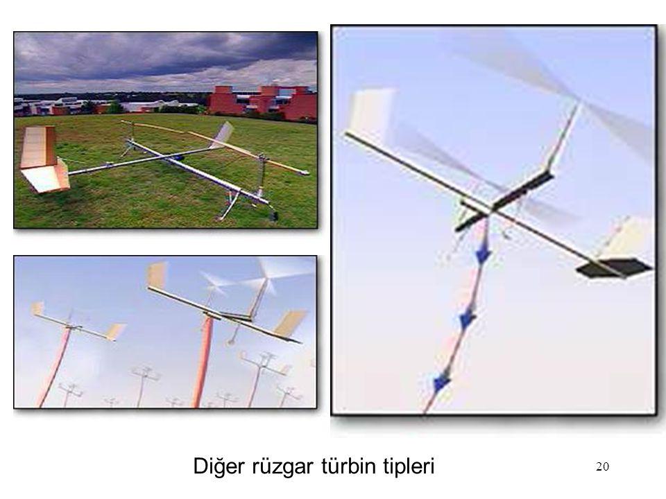 20 Diğer rüzgar türbin tipleri