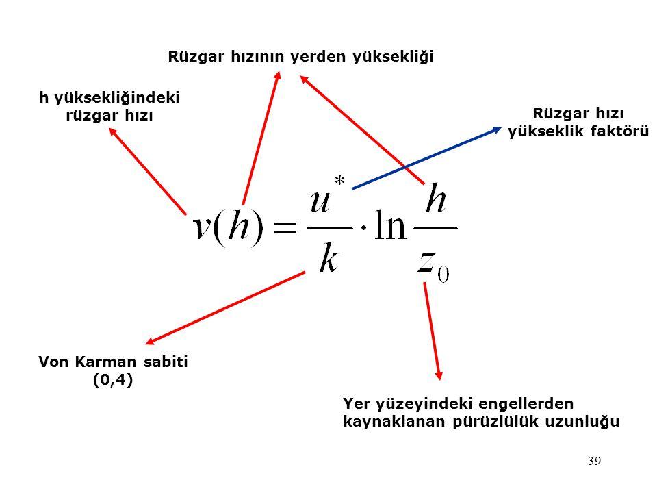 39 h yüksekliğindeki rüzgar hızı Rüzgar hızının yerden yüksekliği Rüzgar hızı yükseklik faktörü Von Karman sabiti (0,4) Yer yüzeyindeki engellerden ka