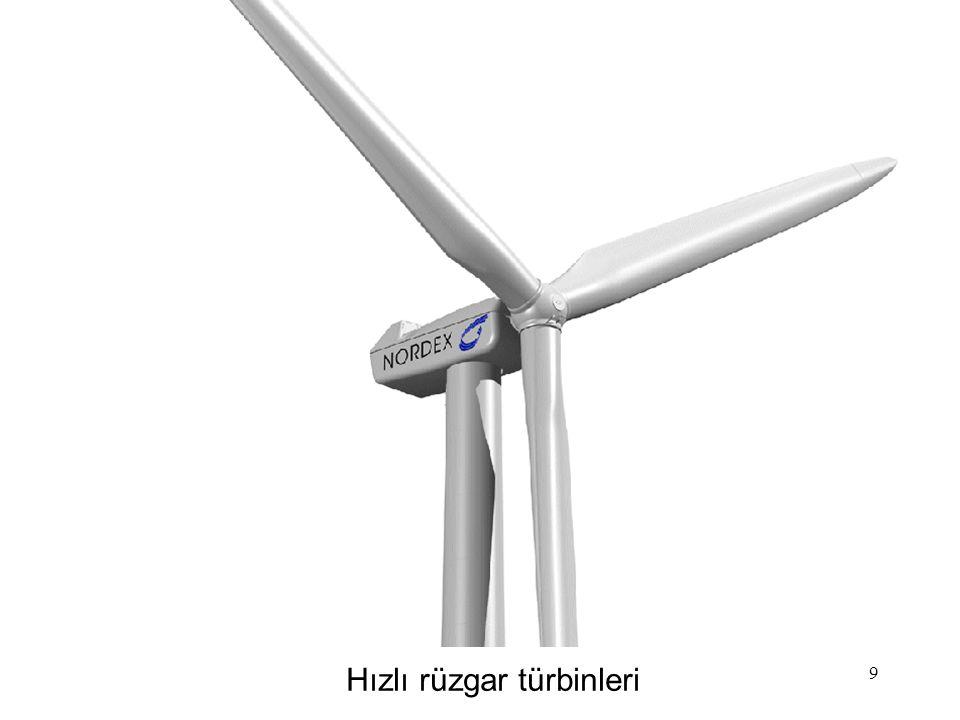 9 Hızlı rüzgar türbinleri