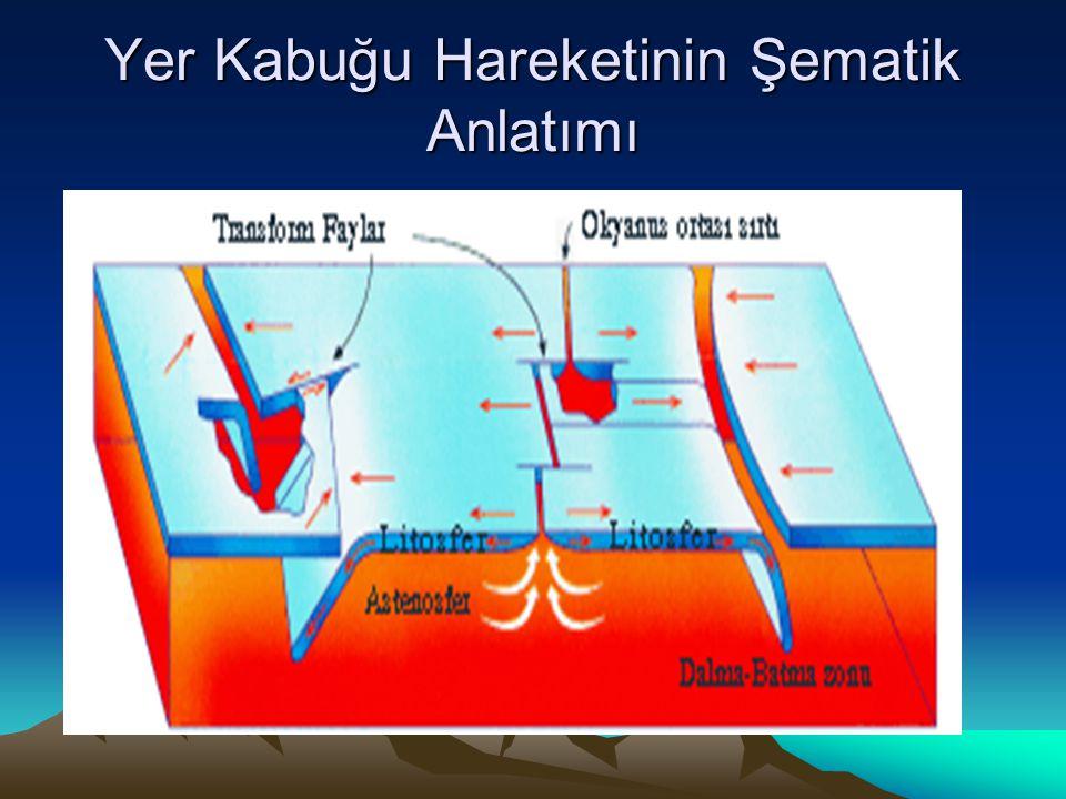 Bir başka tip depremler de ÇÖKÜNTÜ depremlerdir.