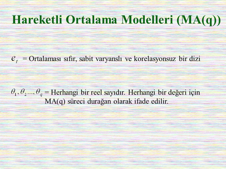 Hareketli Ortalama Modelleri (MA(q)) = Ortalaması sıfır, sabit varyanslı ve korelasyonsuz bir dizi = Herhangi bir reel sayıdır. Herhangi bir değeri iç