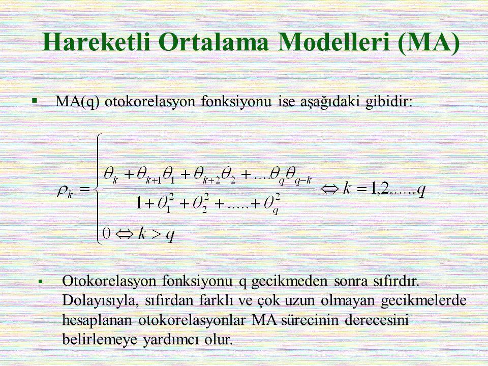 Hareketli Ortalama Modelleri (MA)  MA(q) otokorelasyon fonksiyonu ise aşağıdaki gibidir:  Otokorelasyon fonksiyonu q gecikmeden sonra sıfırdır. Dola