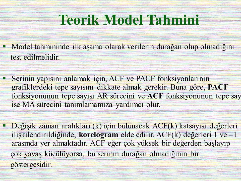 Teorik Model Tahmini  Model tahmininde ilk aşama olarak verilerin durağan olup olmadığını test edilmelidir. PACF ACF  Serinin yapısını anlamak için,