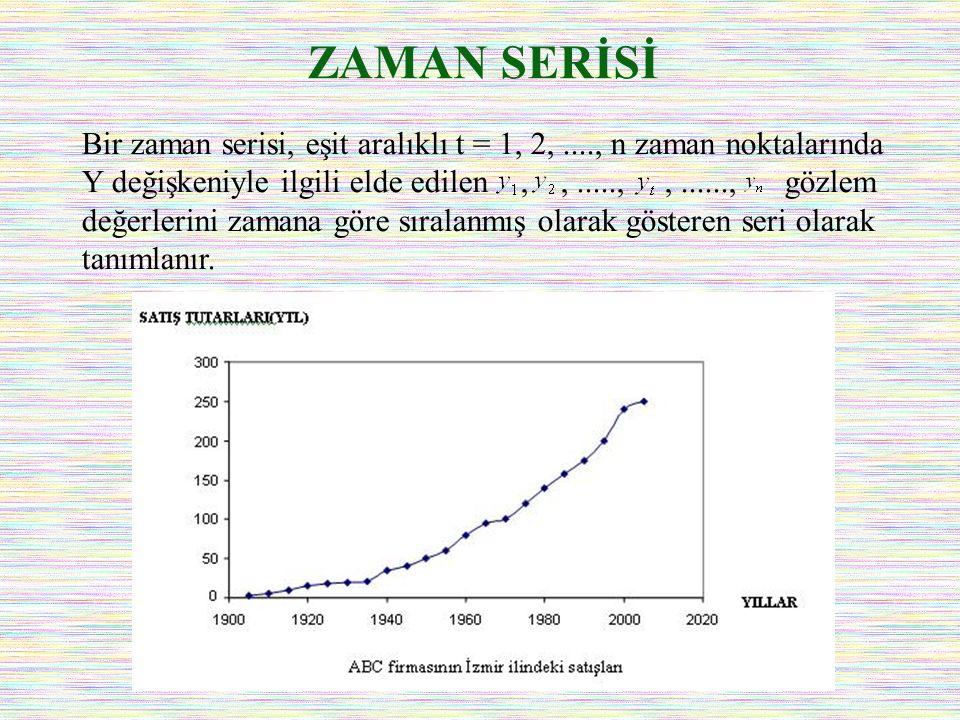 Bir zaman serisi, eşit aralıklı t = 1, 2,...., n zaman noktalarında Y değişkeniyle ilgili elde edilen,,.....,,......, gözlem değerlerini zamana göre s