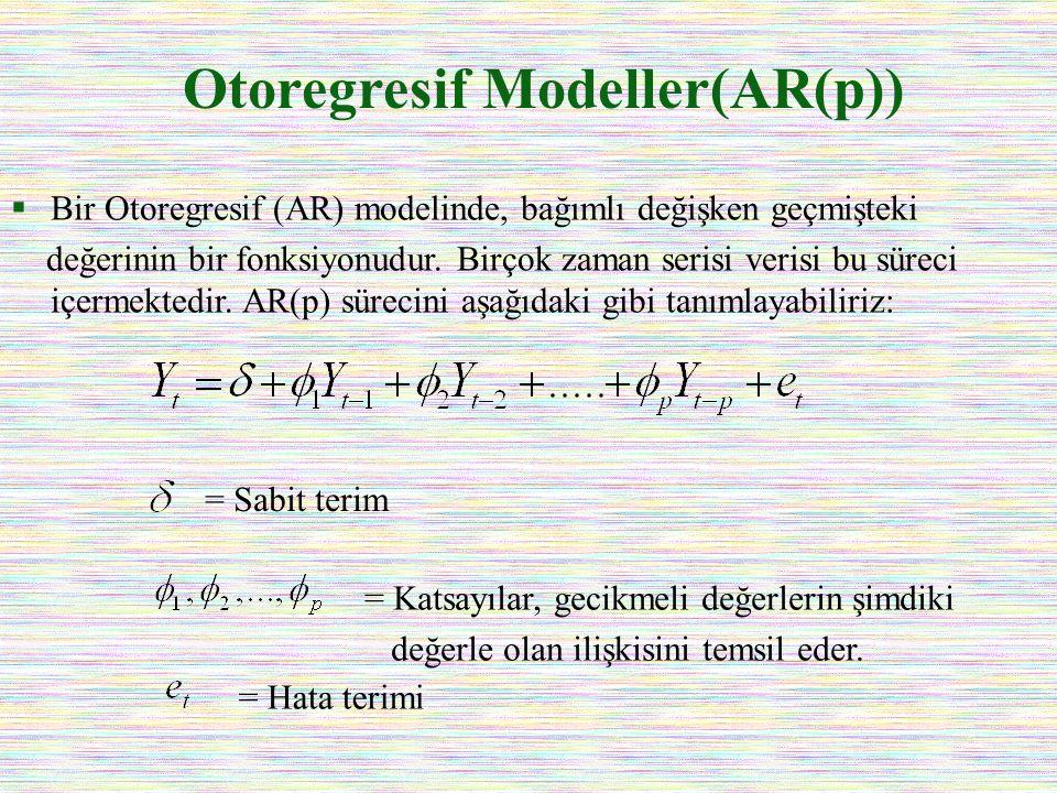 Otoregresif Modeller(AR(p))  Bir Otoregresif (AR) modelinde, bağımlı değişken geçmişteki değerinin bir fonksiyonudur. Birçok zaman serisi verisi bu s