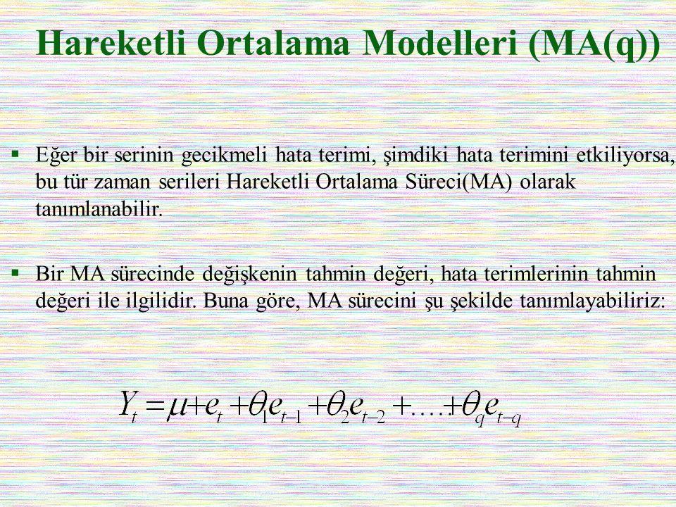 Hareketli Ortalama Modelleri (MA(q))  Eğer bir serinin gecikmeli hata terimi, şimdiki hata terimini etkiliyorsa, bu tür zaman serileri Hareketli Orta